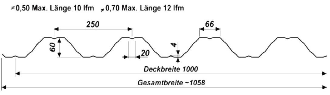 Trapezblech Dach 60-250 – T60P - Technische Zeichnung