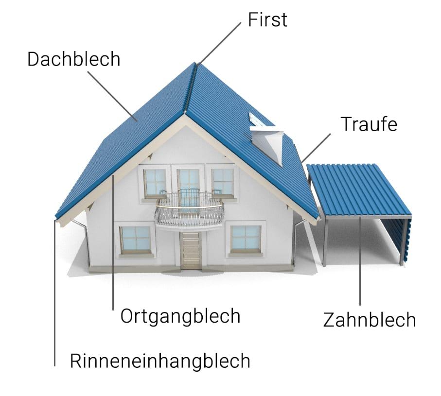 Trapezblech Dach Beispiel Produkte