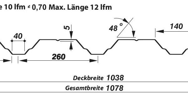 Trapezblech Wand 50-250 – T50P - Technische Zeichnung