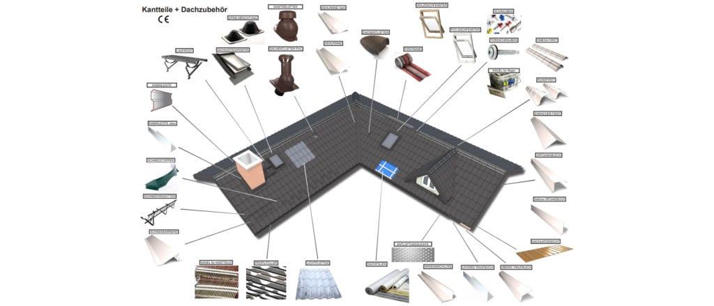 Aufbau Eines Daches Und Sortiment Trapezblecheversand