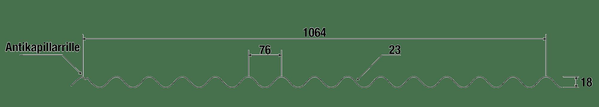 Wellblech – 76/18 - Tech Zeichnung