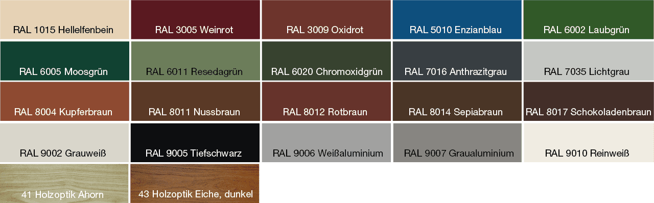 Trapezblech Stahl RAL Farben